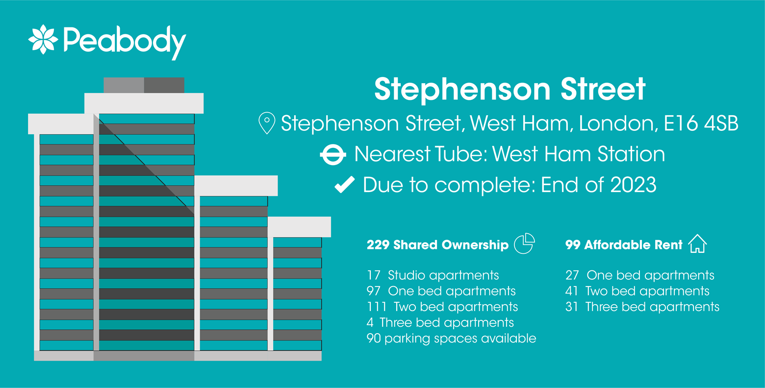 Snapshot of Stephenson Street
